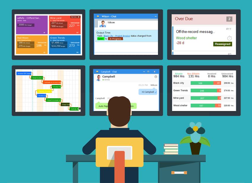 Managing Multiple Task, Priorities & Deadlines