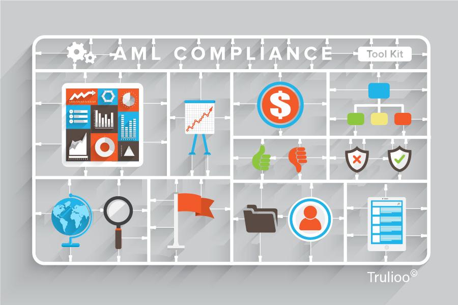 AML for Non Compliance Staff